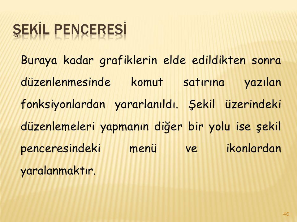 ŞEKİL PENCERESİ