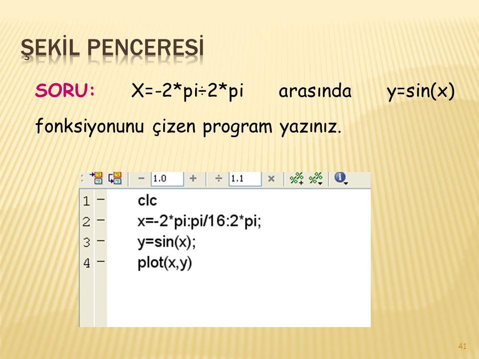 ŞEKİL PENCERESİ SORU: X=-2*pi÷2*pi arasında y=sin(x) fonksiyonunu çizen program yazınız.