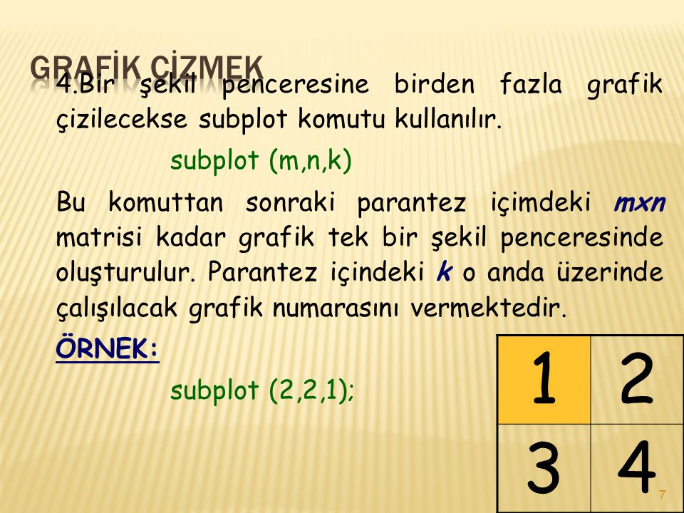 GRAFİK ÇİZMEK Bir şekil penceresine birden fazla grafik çizilecekse subplot komutu kullanılır. subplot (m,n,k)