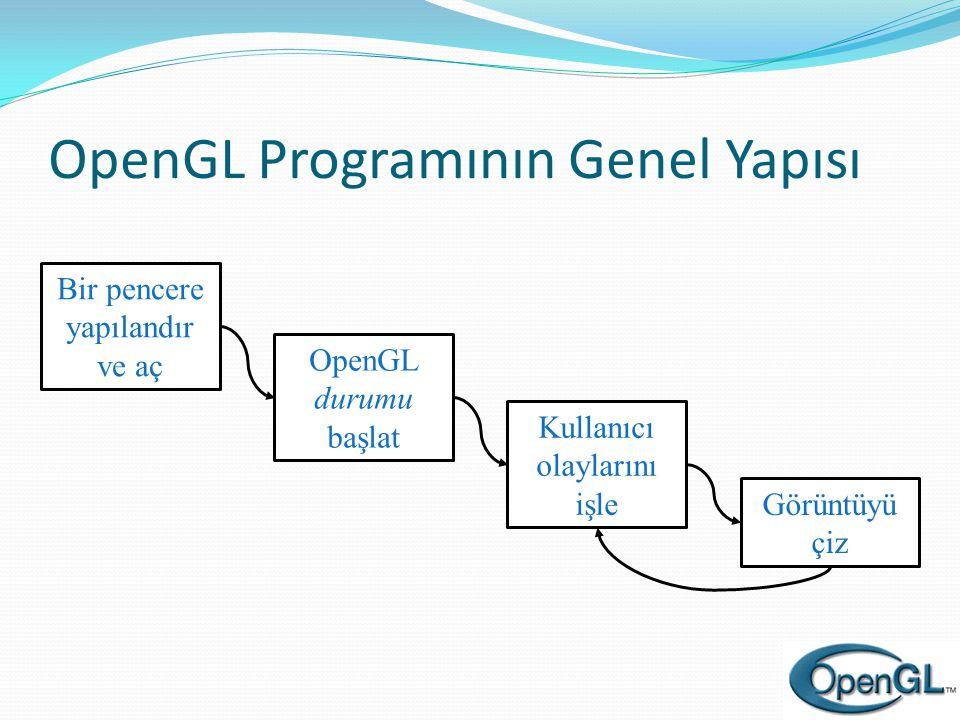 OpenGL Programının Genel Yapısı