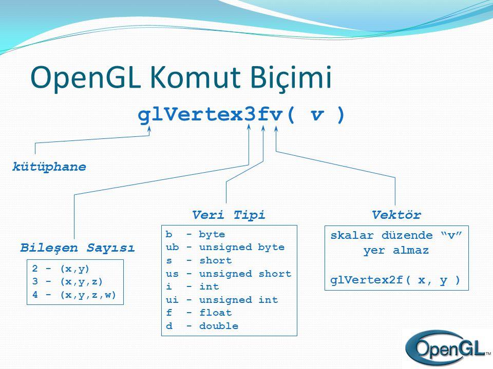 OpenGL Komut Biçimi glVertex3fv( v ) kütüphane Veri Tipi Vektör