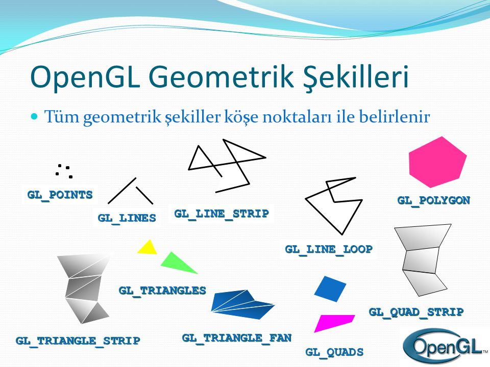 OpenGL Geometrik Şekilleri