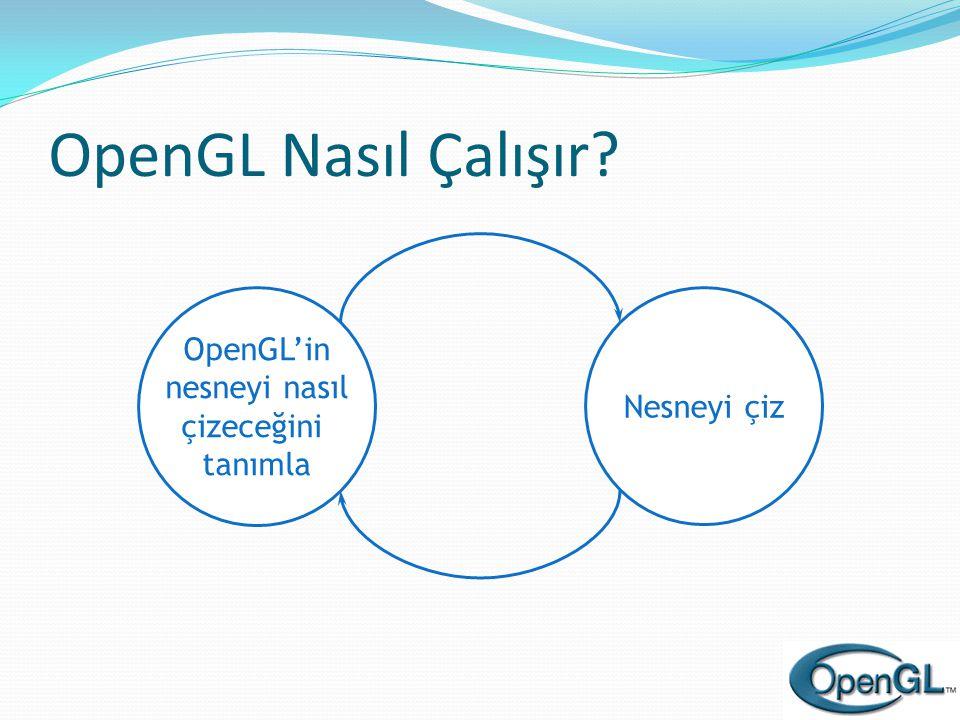 OpenGL'in nesneyi nasıl