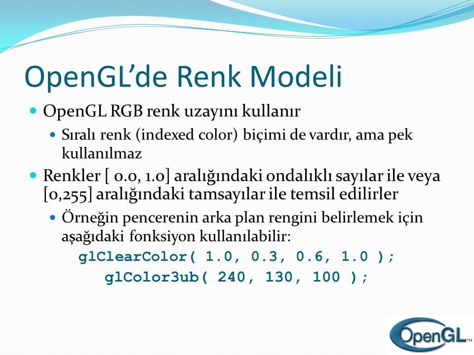 OpenGL'de Renk Modeli OpenGL RGB renk uzayını kullanır