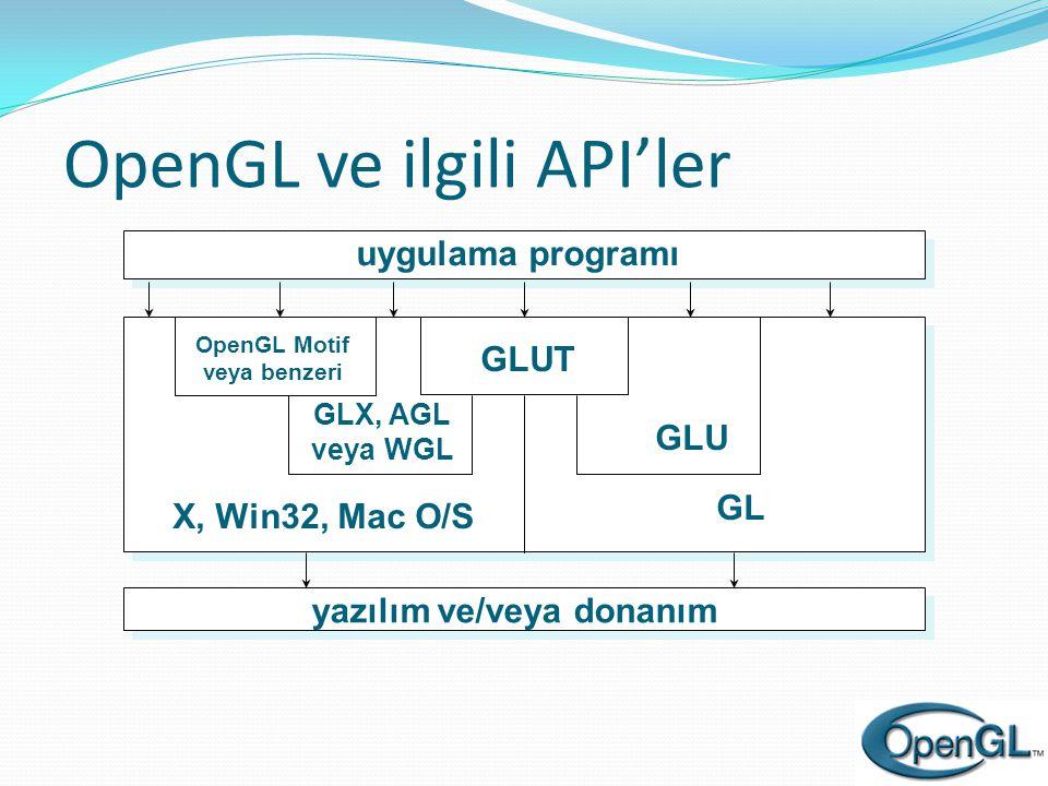 OpenGL ve ilgili API'ler