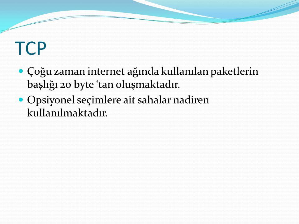 TCP Çoğu zaman internet ağında kullanılan paketlerin başlığı 20 byte 'tan oluşmaktadır.