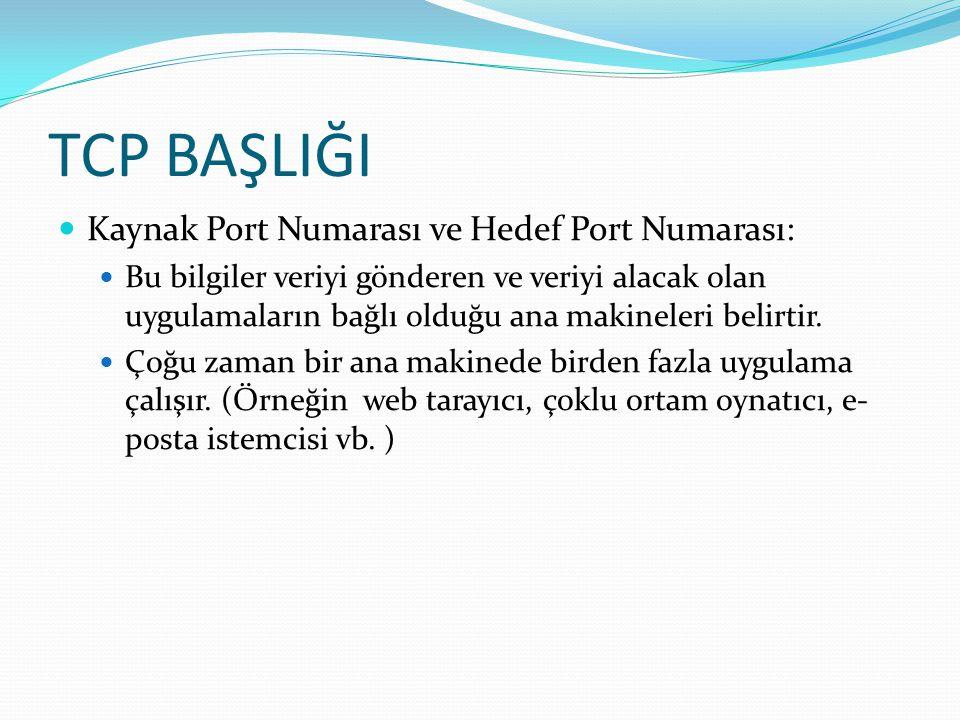 TCP BAŞLIĞI Kaynak Port Numarası ve Hedef Port Numarası: