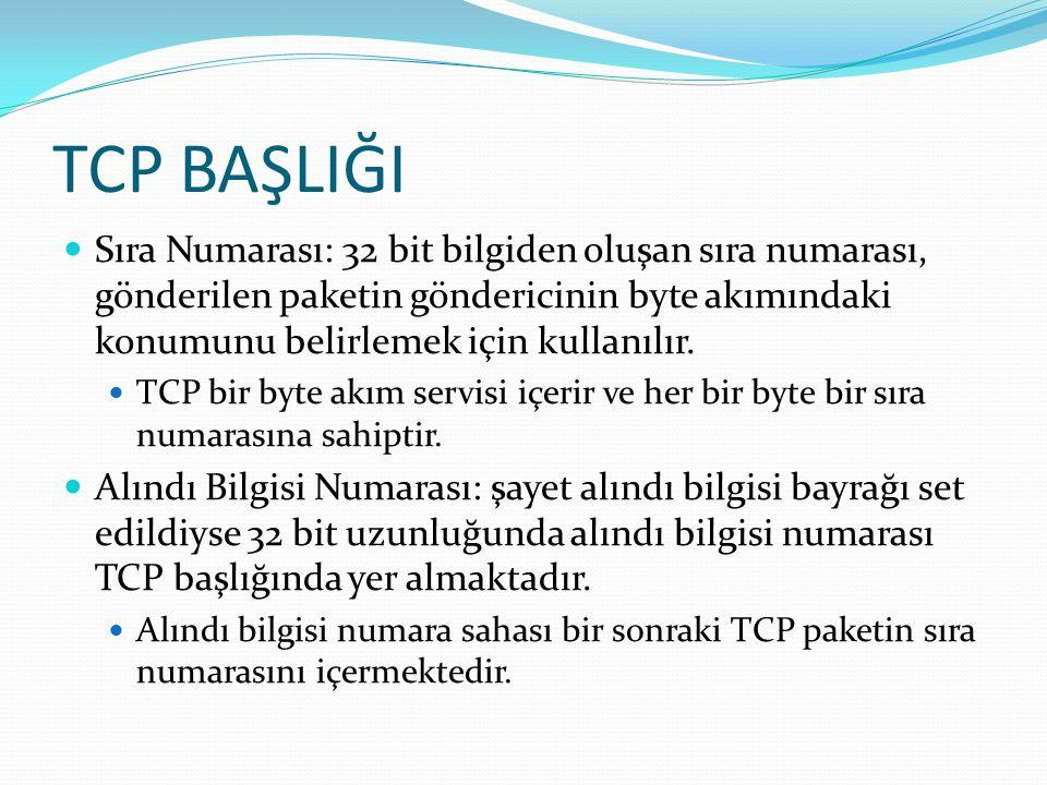 TCP BAŞLIĞI Sıra Numarası: 32 bit bilgiden oluşan sıra numarası, gönderilen paketin göndericinin byte akımındaki konumunu belirlemek için kullanılır.
