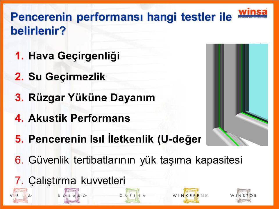 Pencerenin performansı hangi testler ile belirlenir