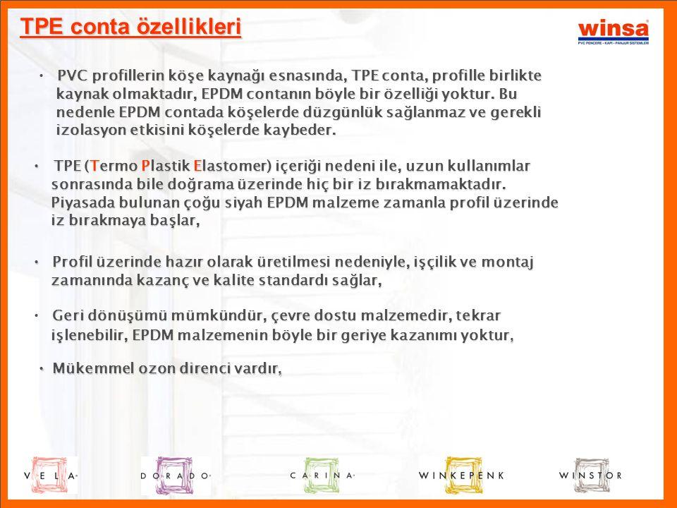 TPE conta özellikleri PVC profillerin köşe kaynağı esnasında, TPE conta, profille birlikte.