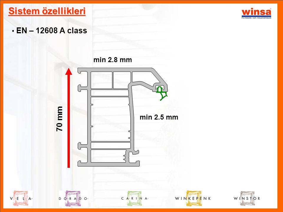 Sistem özellikleri EN – 12608 A class min 2.8 mm 70 mm min 2.5 mm