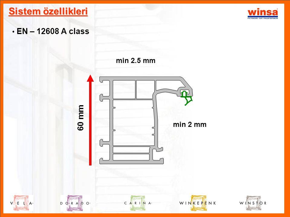 Sistem özellikleri EN – 12608 A class min 2.5 mm 60 mm min 2 mm