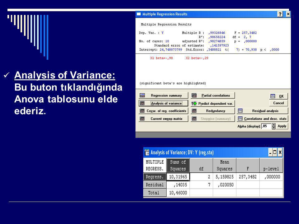 Analysis of Variance: Bu buton tıklandığında Anova tablosunu elde ederiz.