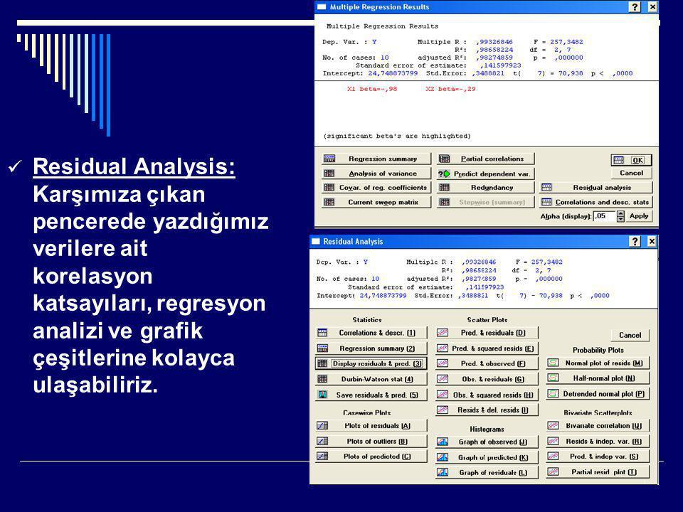 Residual Analysis: Karşımıza çıkan pencerede yazdığımız verilere ait korelasyon katsayıları, regresyon analizi ve grafik çeşitlerine kolayca ulaşabiliriz.