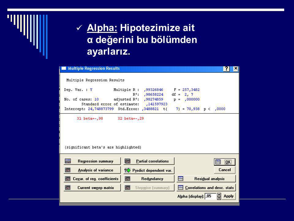 Alpha: Hipotezimize ait α değerini bu bölümden ayarlarız.