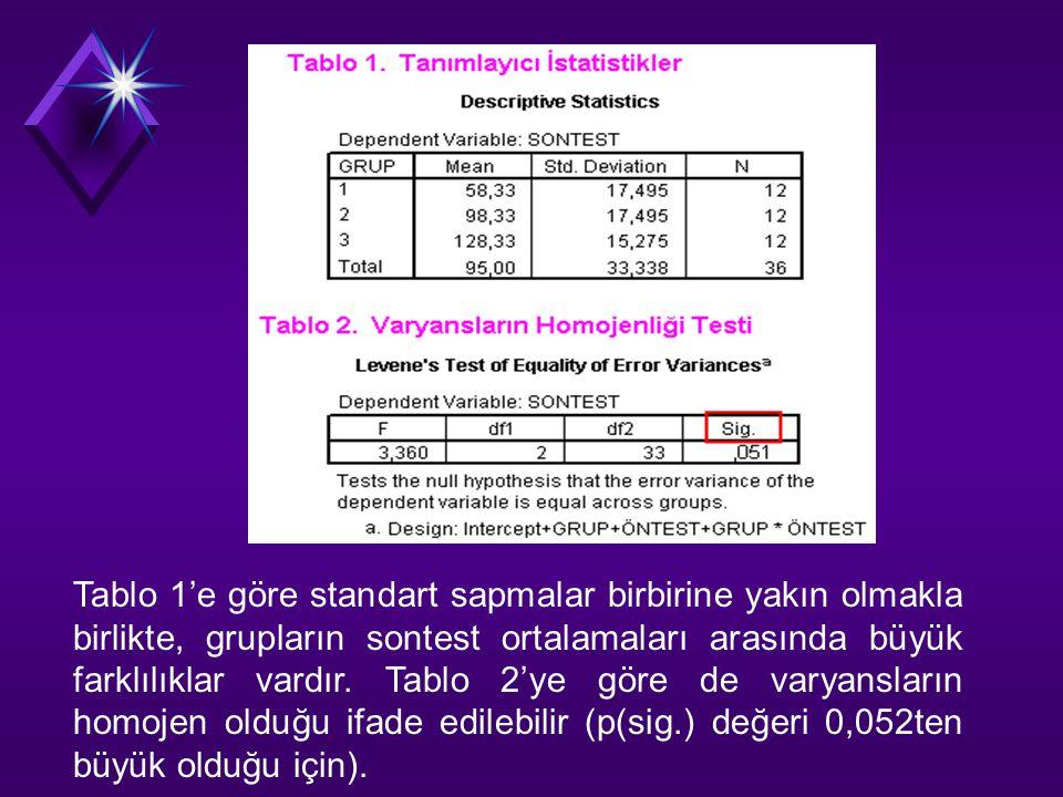 Tablo 1'e göre standart sapmalar birbirine yakın olmakla birlikte, grupların sontest ortalamaları arasında büyük farklılıklar vardır.
