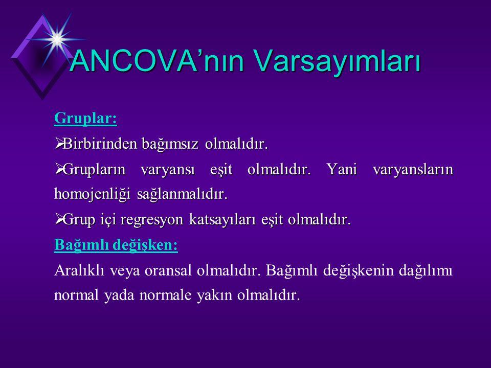 ANCOVA'nın Varsayımları