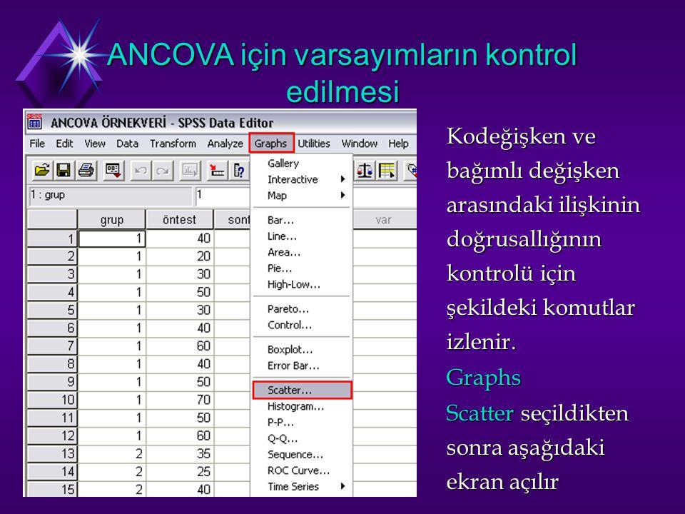 ANCOVA için varsayımların kontrol edilmesi