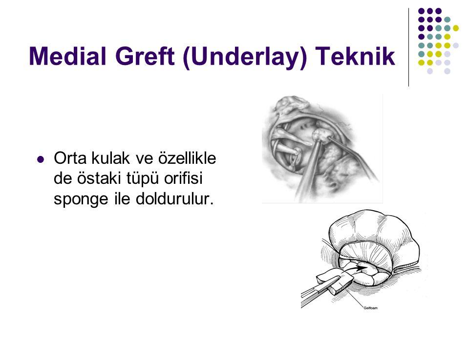 Medial Greft (Underlay) Teknik