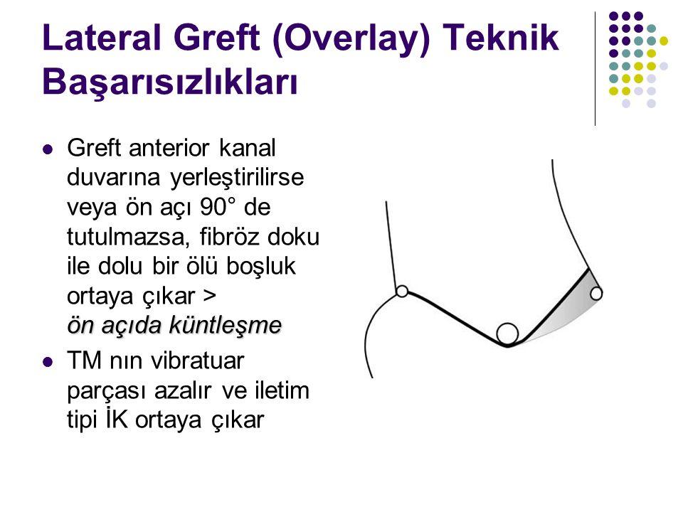 Lateral Greft (Overlay) Teknik Başarısızlıkları