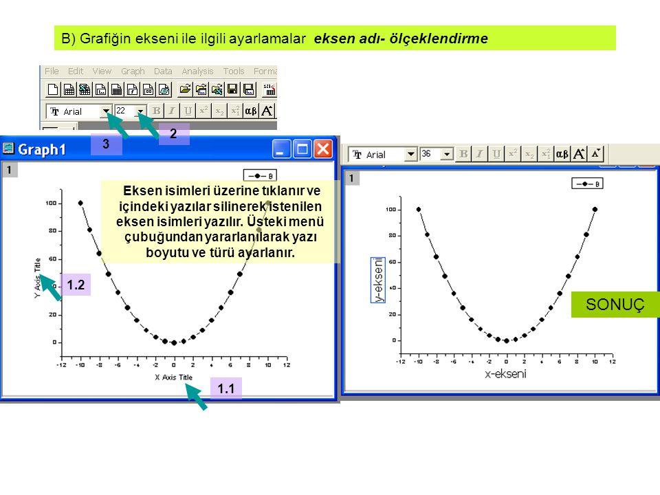 B) Grafiğin ekseni ile ilgili ayarlamalar eksen adı- ölçeklendirme