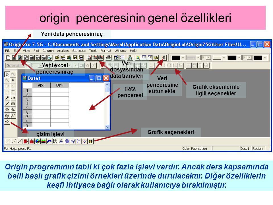 origin penceresinin genel özellikleri