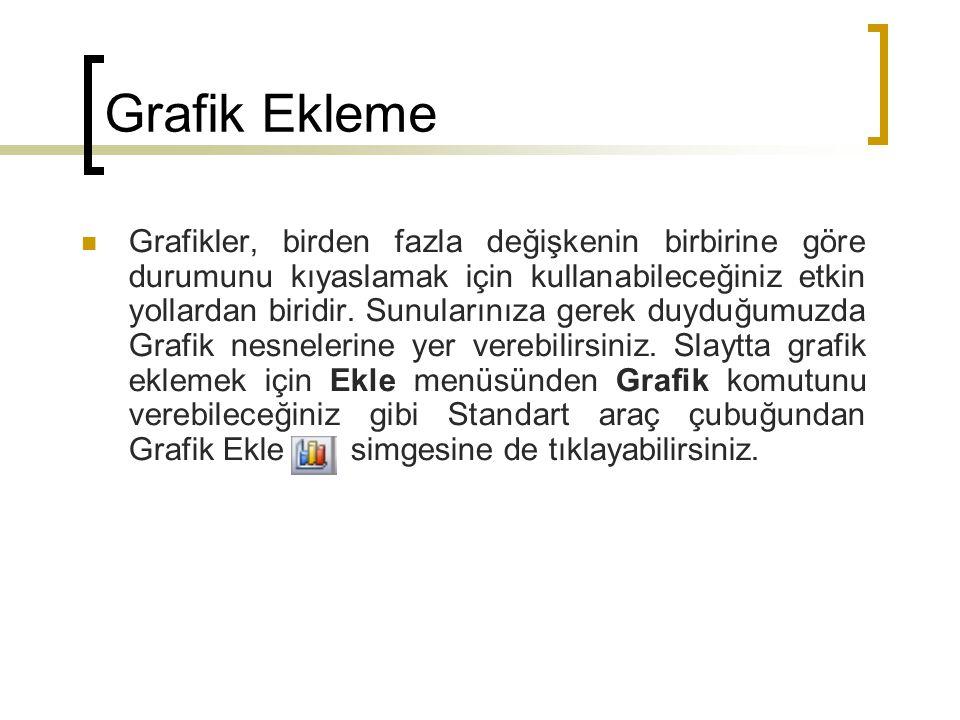 Grafik Ekleme