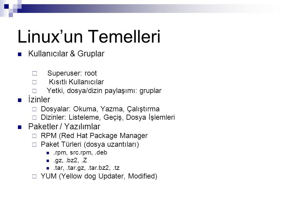 Linux'un Temelleri Kullanıcılar & Gruplar Superuser: root İzinler