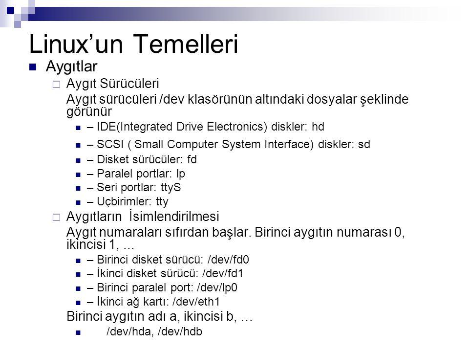 Linux'un Temelleri Aygıtlar Aygıt Sürücüleri