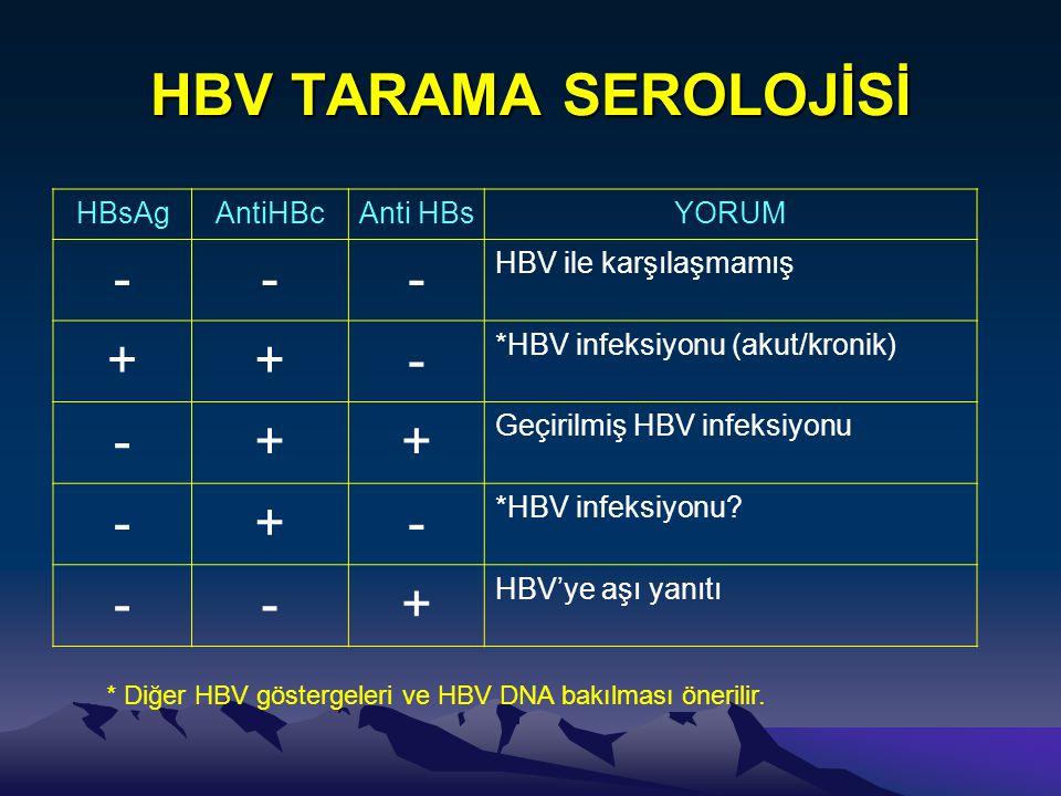 HBV TARAMA SEROLOJİSİ - + HBsAg AntiHBc Anti HBs YORUM