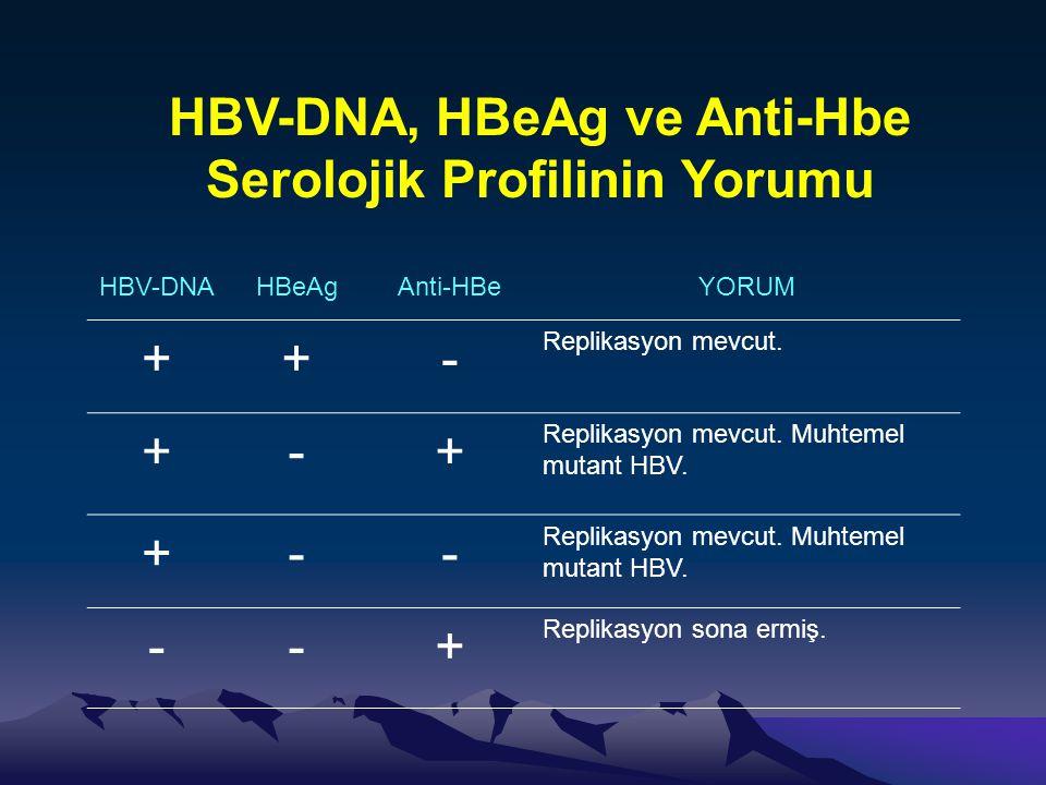 HBV-DNA, HBeAg ve Anti-Hbe Serolojik Profilinin Yorumu