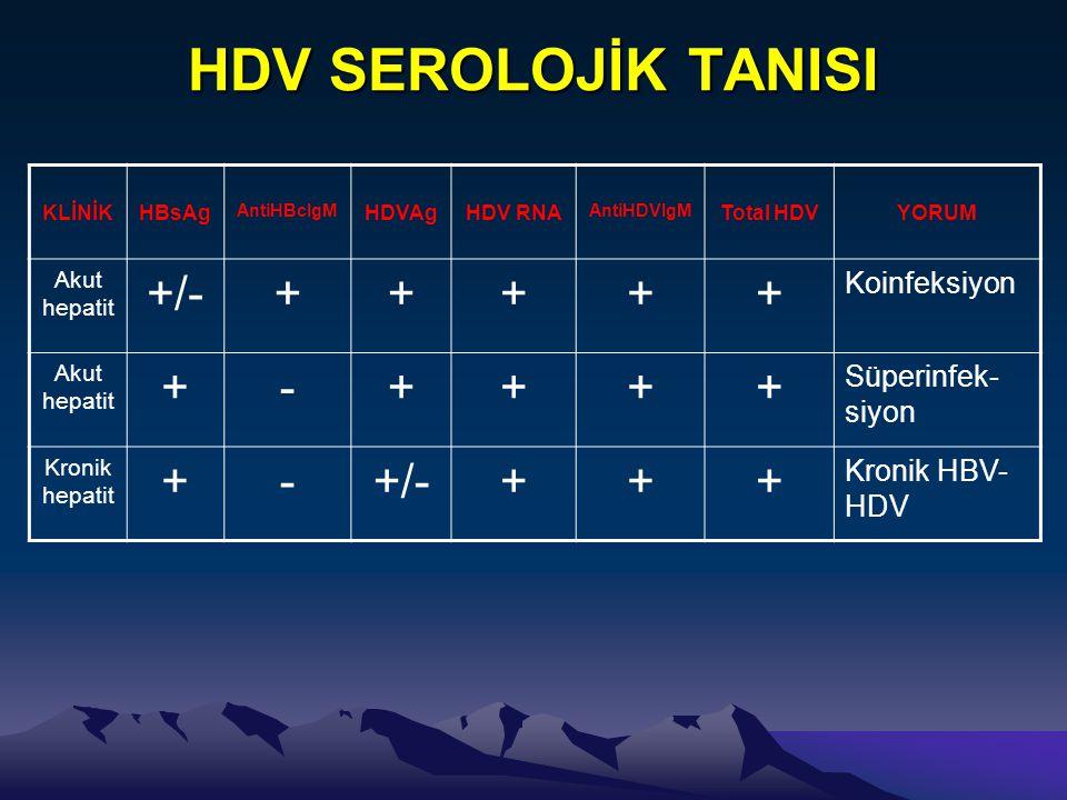 HDV SEROLOJİK TANISI +/- + - Koinfeksiyon Süperinfek-siyon