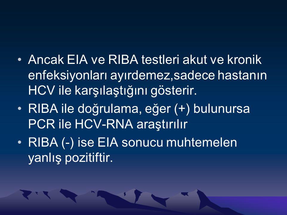Ancak EIA ve RIBA testleri akut ve kronik enfeksiyonları ayırdemez,sadece hastanın HCV ile karşılaştığını gösterir.