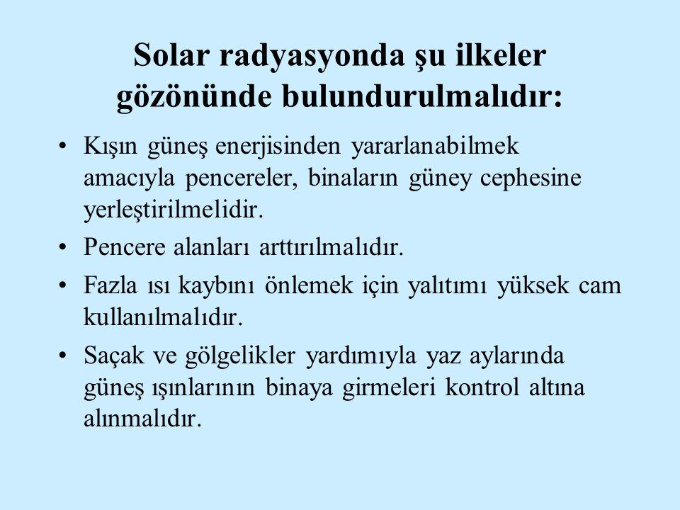 Solar radyasyonda şu ilkeler gözönünde bulundurulmalıdır: