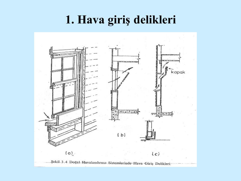 1. Hava giriş delikleri