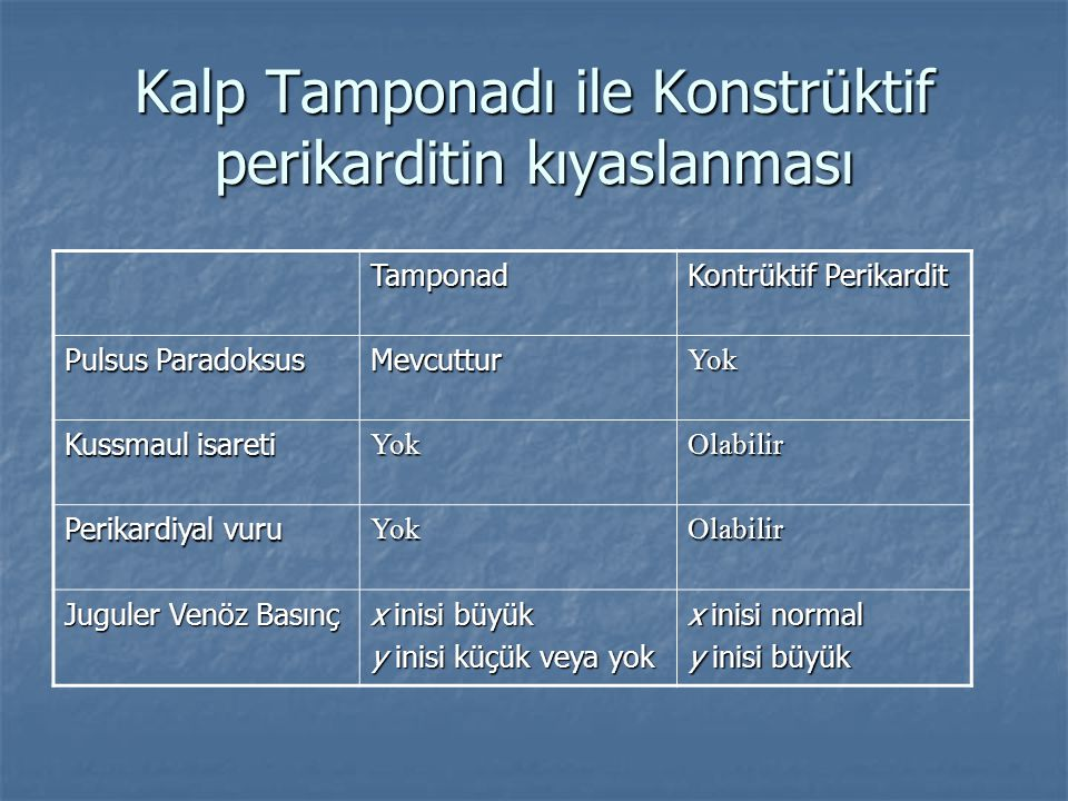 Kalp Tamponadı ile Konstrüktif perikarditin kıyaslanması