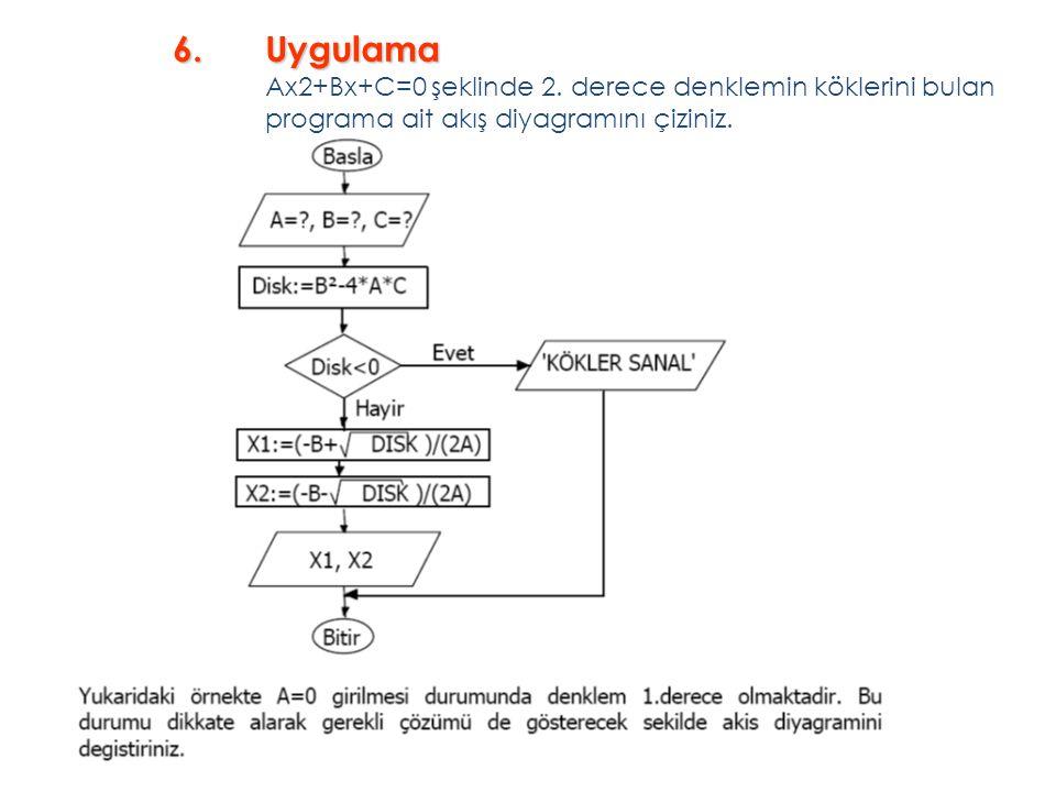 6. Uygulama Ax2+Bx+C=0 şeklinde 2