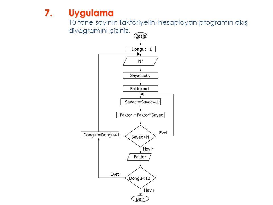 7. Uygulama 10 tane sayının faktöriyelini hesaplayan programın akış diyagramını çiziniz.