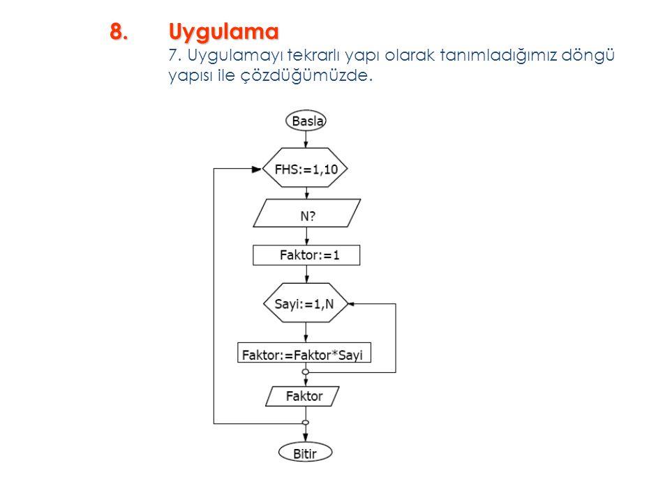 8. Uygulama 7. Uygulamayı tekrarlı yapı olarak tanımladığımız döngü yapısı ile çözdüğümüzde.