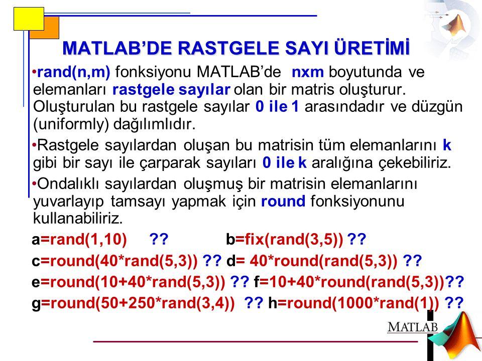 MATLAB'DE RASTGELE SAYI ÜRETİMİ