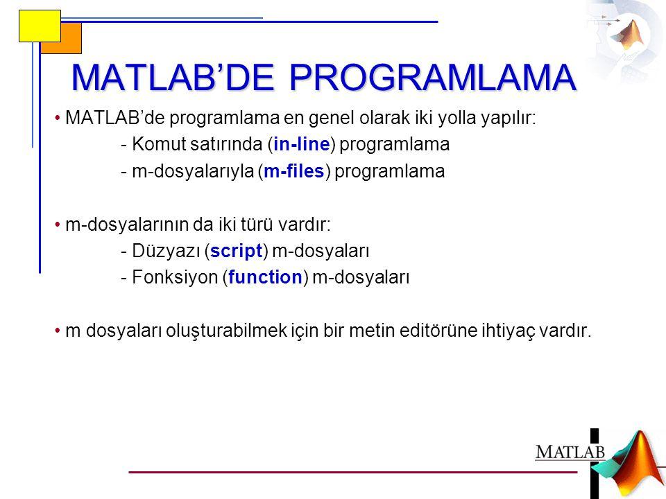 MATLAB'DE PROGRAMLAMA