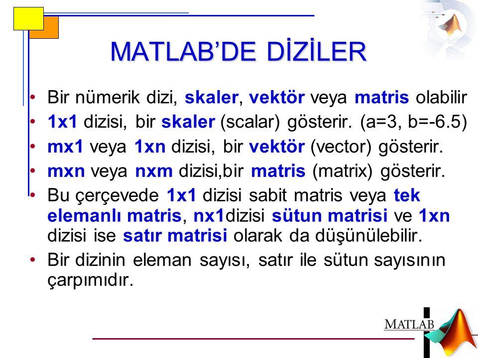 MATLAB'DE DİZİLER Bir nümerik dizi, skaler, vektör veya matris olabilir. 1x1 dizisi, bir skaler (scalar) gösterir. (a=3, b=-6.5)