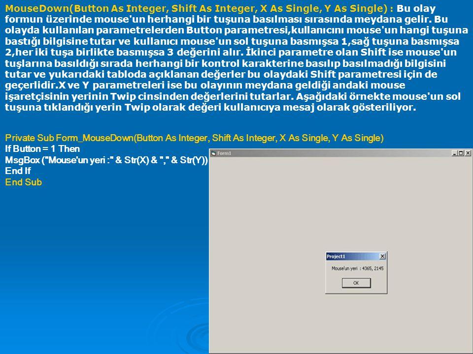 MouseDown(Button As Integer, Shift As Integer, X As Single, Y As Single) : Bu olay formun üzerinde mouse un herhangi bir tuşuna basılması sırasında meydana gelir. Bu olayda kullanılan parametrelerden Button parametresi,kullanıcını mouse un hangi tuşuna bastığı bilgisine tutar ve kullanıcı mouse un sol tuşuna basmışsa 1,sağ tuşuna basmışsa 2,her iki tuşa birlikte basmışsa 3 değerini alır. İkinci parametre olan Shift ise mouse un tuşlarına basıldığı sırada herhangi bir kontrol karakterine basılıp basılmadığı bilgisini tutar ve yukarıdaki tabloda açıklanan değerler bu olaydaki Shift parametresi için de geçerlidir.X ve Y parametreleri ise bu olayının meydana geldiği andaki mouse işaretçisinin yerinin Twip cinsinden değerlerini tutarlar. Aşağıdaki örnekte mouse un sol tuşuna tıklandığı yerin Twip olarak değeri kullanıcıya mesaj olarak gösteriliyor.