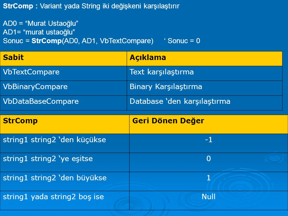 StrComp : Variant yada String iki değişkeni karşılaştırır