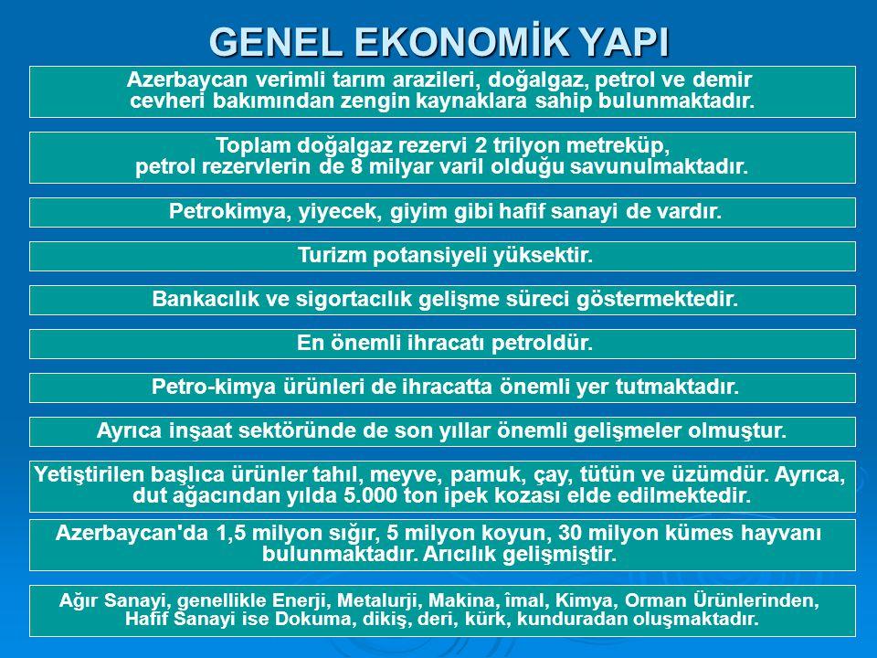 GENEL EKONOMİK YAPI Azerbaycan verimli tarım arazileri, doğalgaz, petrol ve demir. cevheri bakımından zengin kaynaklara sahip bulunmaktadır.