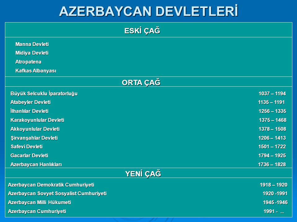 AZERBAYCAN DEVLETLERİ