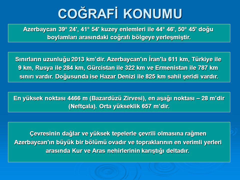 COĞRAFİ KONUMU Azerbaycan 39° 24 , 41° 54 kuzey enlemleri ile 44° 46 , 50° 45 doğu. boylamları arasındaki coğrafı bölgeye yerleşmiştir.