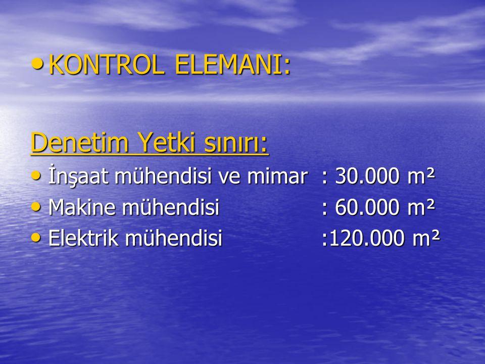 KONTROL ELEMANI: Denetim Yetki sınırı:
