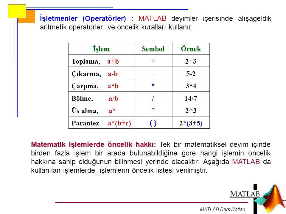 İşletmenler (Operatörler) : MATLAB deyimler içerisinde alışageldik aritmetik operatörler ve öncelik kuralları kullanır.