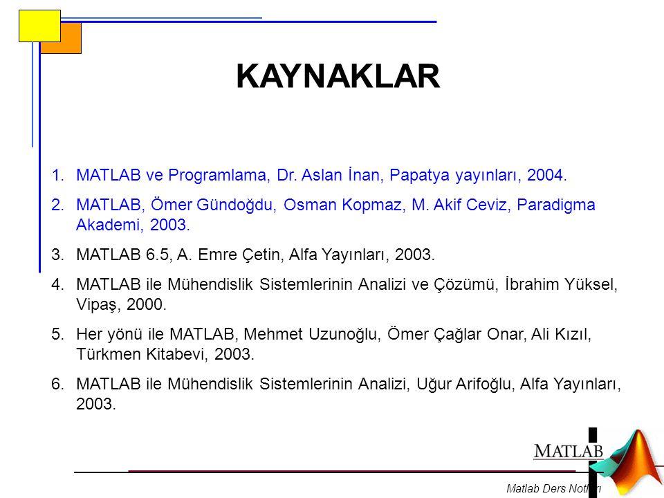 KAYNAKLAR MATLAB ve Programlama, Dr. Aslan İnan, Papatya yayınları, 2004.